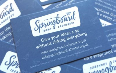 Now you can give your ideas a go…